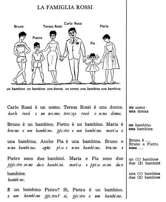 page from L' Italiano secondo il «metodo natura»