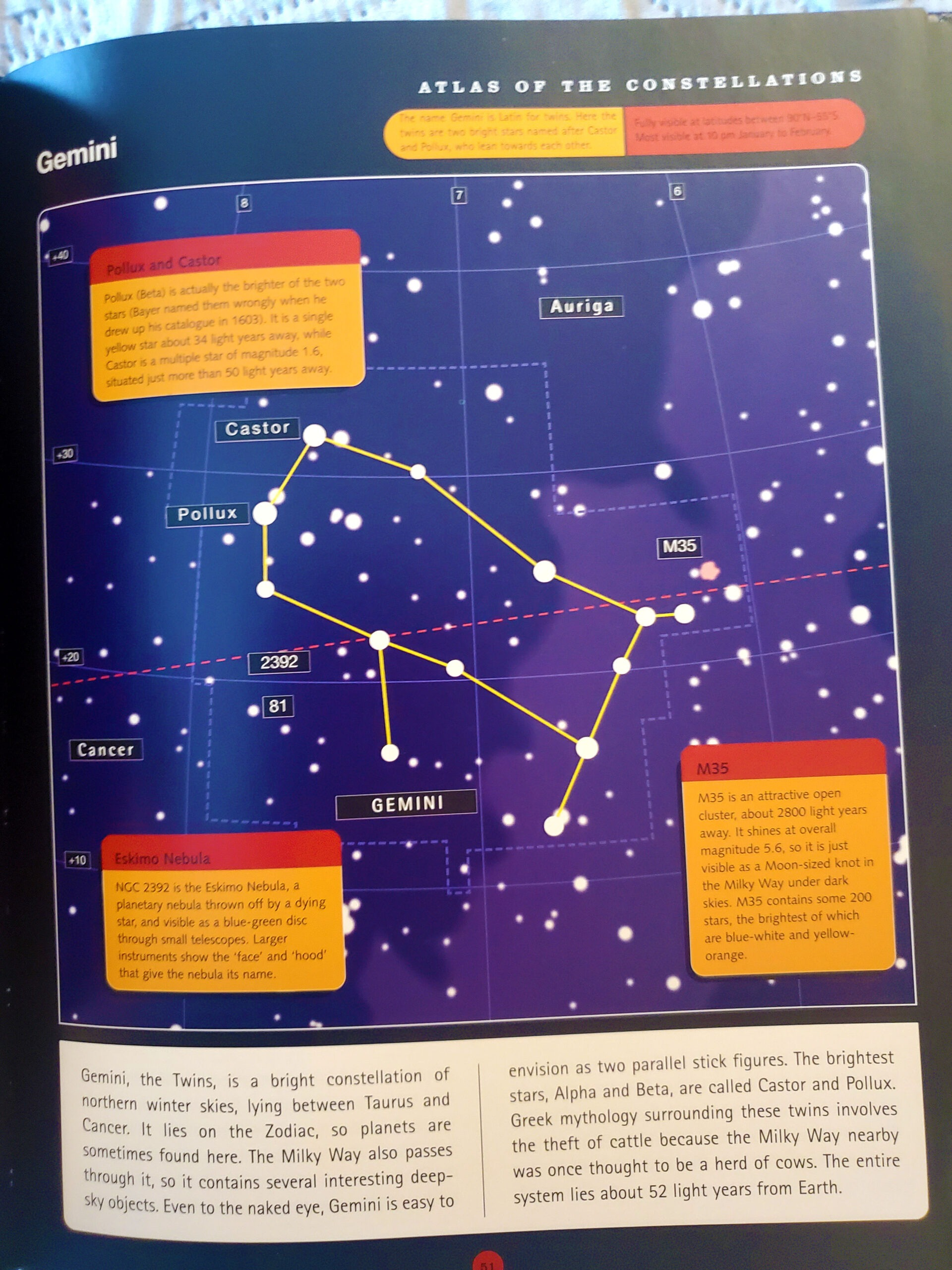 Page from Atlas of the Constellations