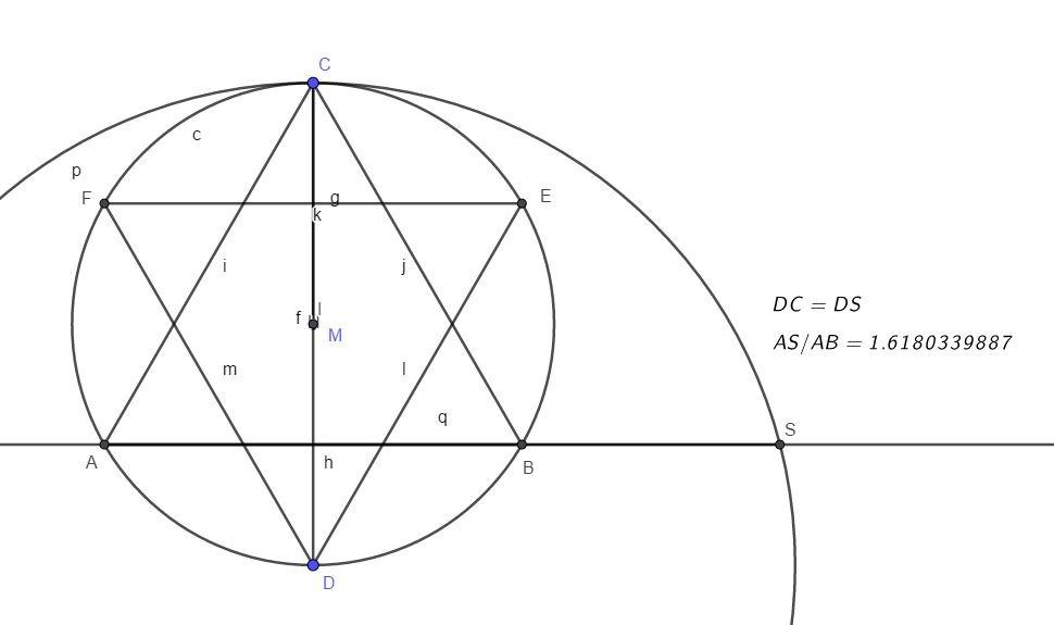The regular hexagram and the golden ratio